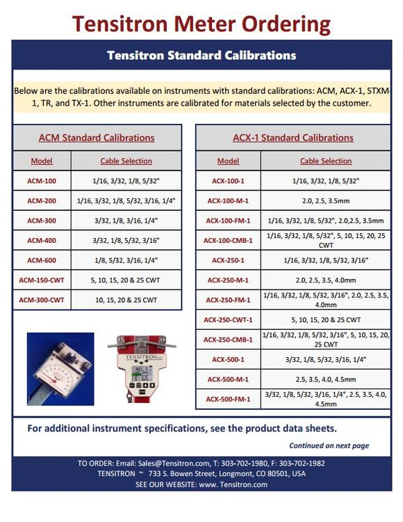 katalog ORDERS HELPS strona 3